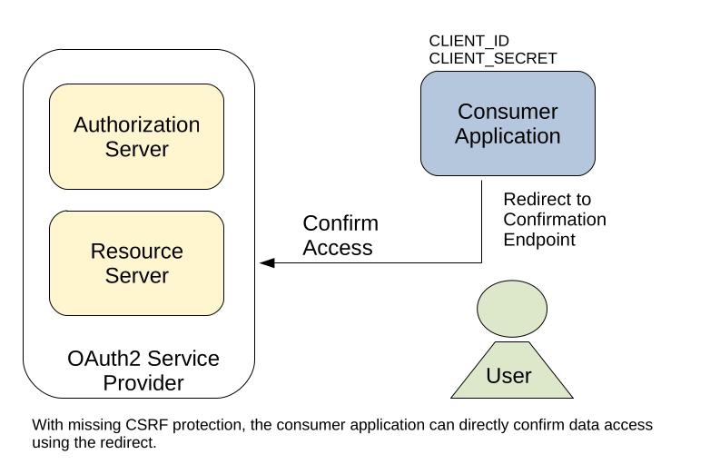 A7 server csrf